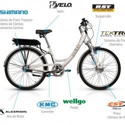 Bicicleta Elétrica Sense Breeze 250W/36V